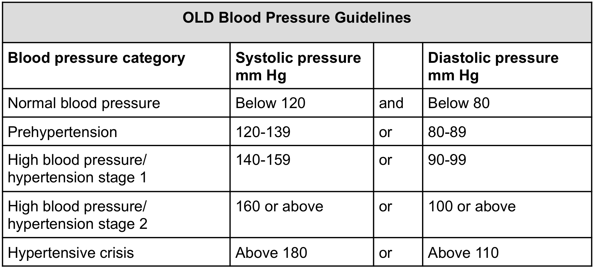 Normal blood pressure what is it a readers question resperate normal blood pressure chart geenschuldenfo Choice Image